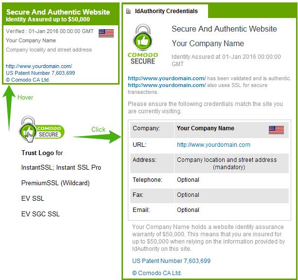 Advantages Of Having A Ssl Certificate Ssl Certificates