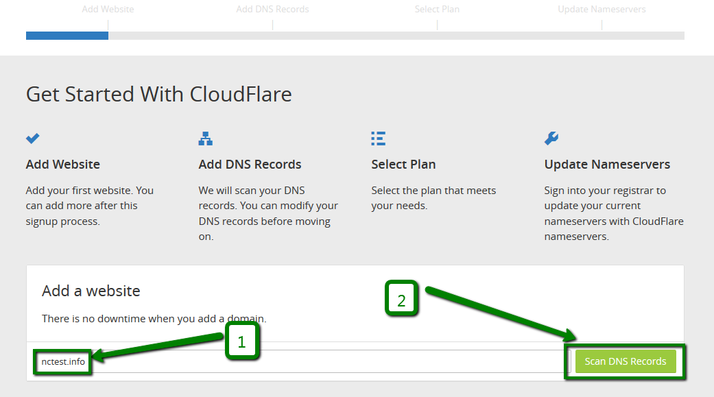 How to set up DNS records for your domain in CloudFlare account