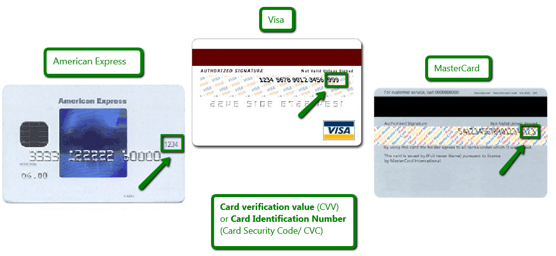 Visa Card Security
