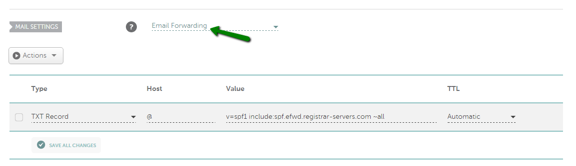 How Can I Set Up Mx Records Required For Mail Service Domains